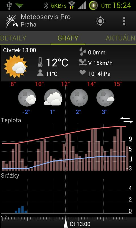 Update aplikace Meteoservis Lite 2.04 pro Android - spousta vylepšení
